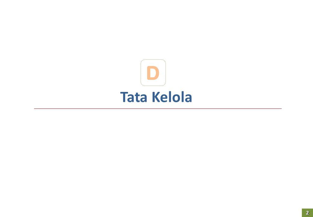 Tata Kelola D 2