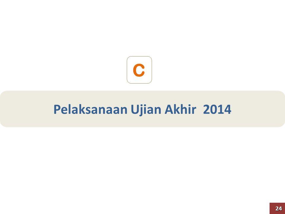 Pelaksanaan Ujian Akhir 2014 C 24