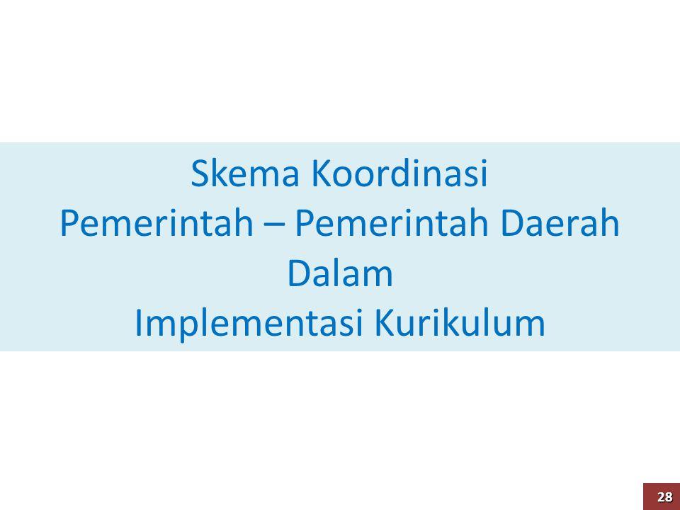 Skema Koordinasi Pemerintah – Pemerintah Daerah Dalam Implementasi Kurikulum 28