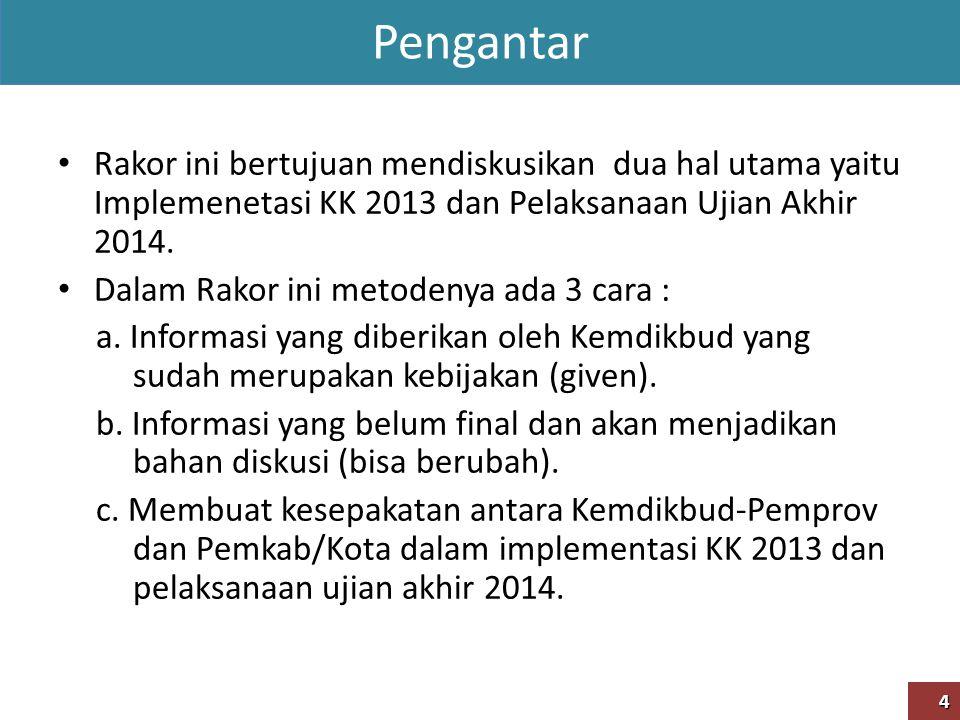 Penganggaran Pelatihan Penyiapan Materi Data Guru/KS/PS per Sekolah Penyiapan Nara Sumber Penyiapan Inst.