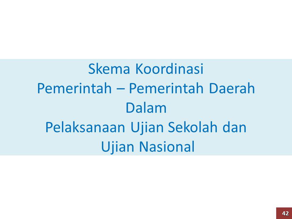 Skema Koordinasi Pemerintah – Pemerintah Daerah Dalam Pelaksanaan Ujian Sekolah dan Ujian Nasional 42