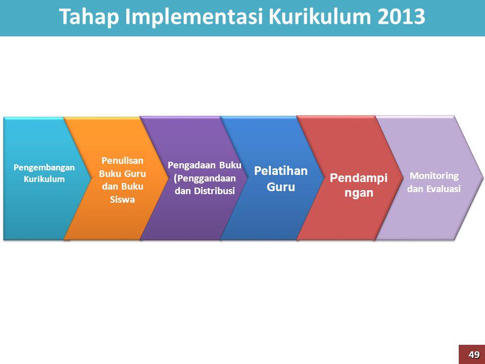 Tahap Implementasi Kurikulum 2013 Pengembangan Kurikulum Penulisan Buku Guru dan Buku Siswa Pengadaan Buku (Penggandaan dan Distribusi Pelatihan Guru Pendampi ngan Monitoring dan Evaluasi 49