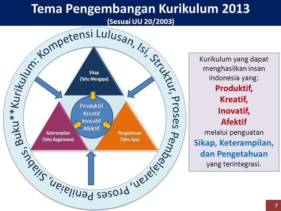 Kurikulum yang dapat menghasilkan insan indonesia yang: Produktif, Kreatif, Inovatif, Afektif melalui penguatan Sikap, Keterampilan, dan Pengetahuan yang terintegrasi.