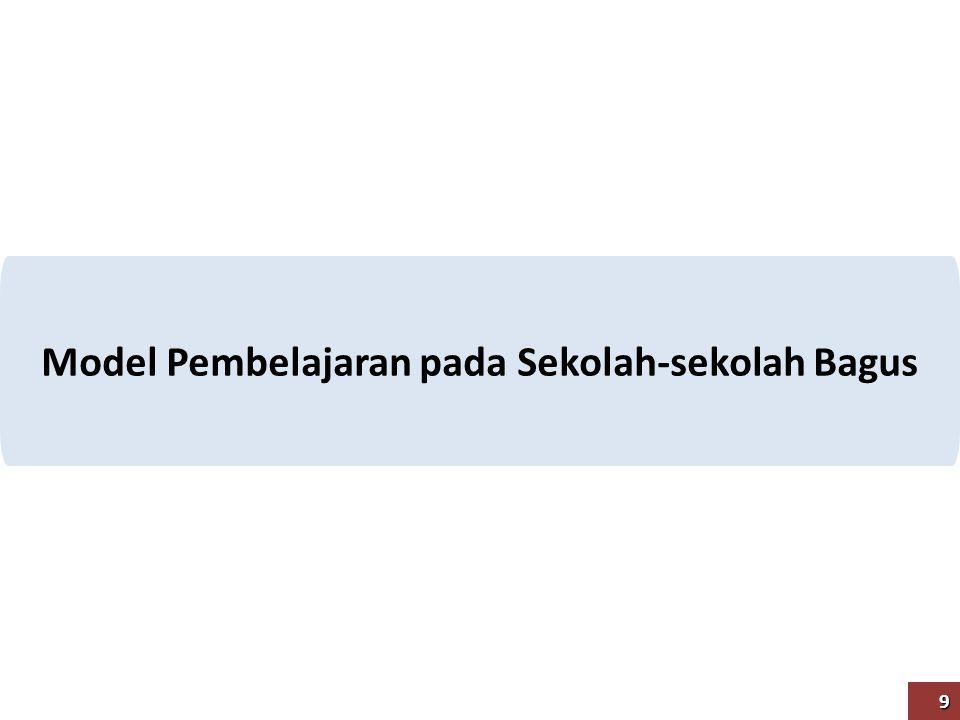 4) Arsad – Guru Penjaskes, SDN Kebon Jeruk 11 Jakarta Barat Sebelum mengikuti pelatihan saya masih bingung karena guru harus mengajar secara menyeluruh, tidak hanya mewakili bidang studi yang diajarkan saja.
