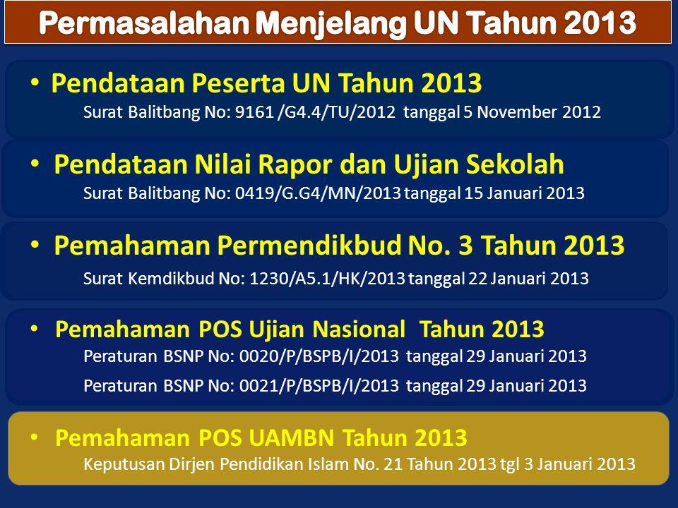 Pendataan Peserta UN Tahun 2013 Surat Balitbang No: 9161 /G4.4/TU/2012 tanggal 5 November 2012 Pendataan Nilai Rapor dan Ujian Sekolah Surat Balitbang No: 0419/G.G4/MN/2013 tanggal 15 Januari 2013 Pemahaman Permendikbud No.