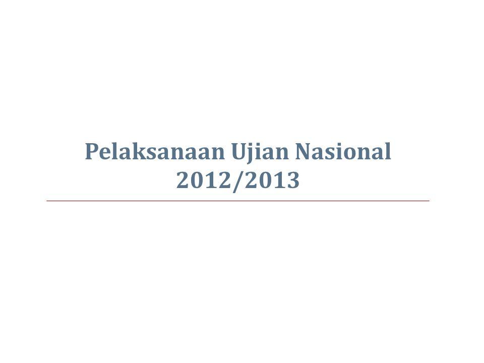 Pelaksanaan Ujian Nasional 2012/2013 55