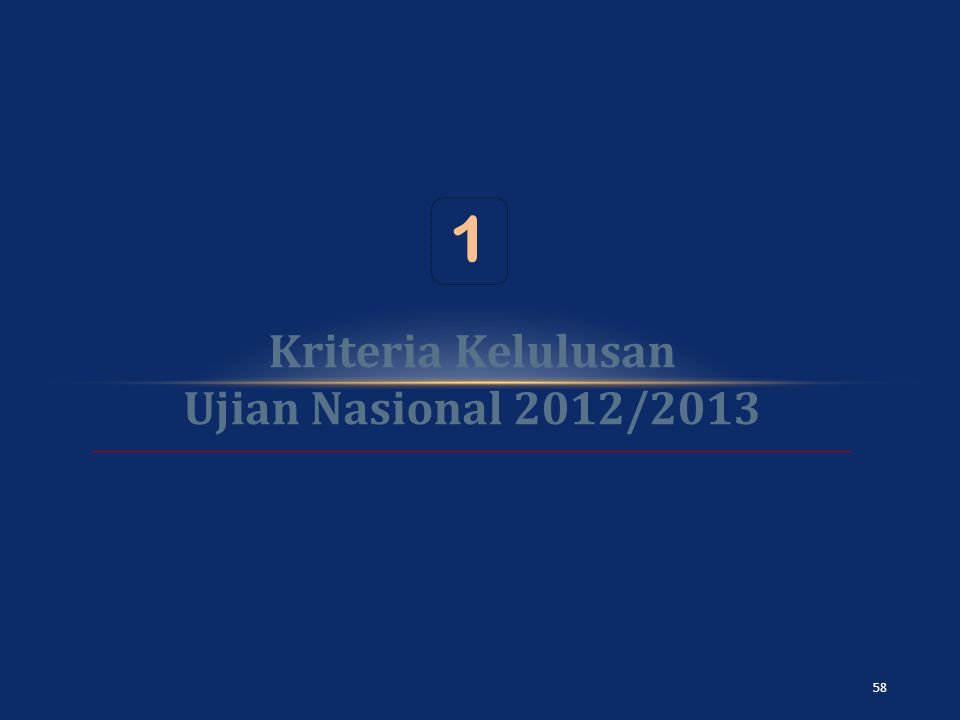 Kriteria Kelulusan Ujian Nasional 2012/2013 1 58