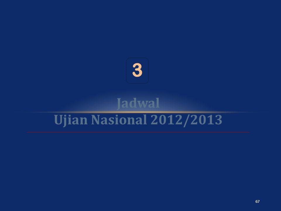 Jadwal Ujian Nasional 2012/2013 3 67