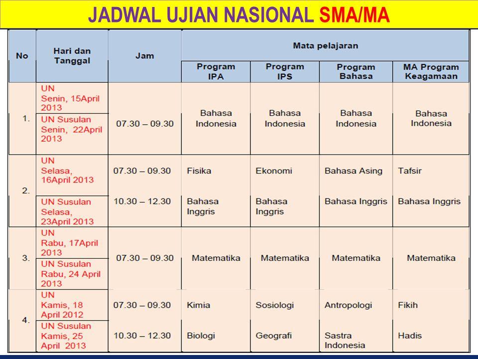 JADWAL UJIAN NASIONAL SMA/MA