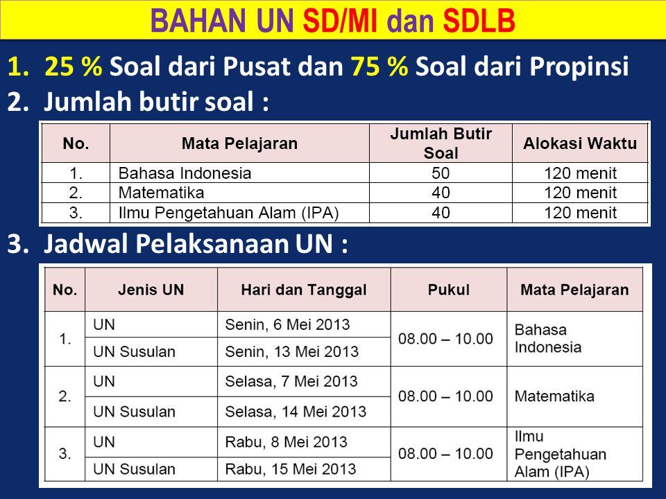 BAHAN UN SD/MI dan SDLB 1.25 % Soal dari Pusat dan 75 % Soal dari Propinsi 2.Jumlah butir soal : 3.Jadwal Pelaksanaan UN :