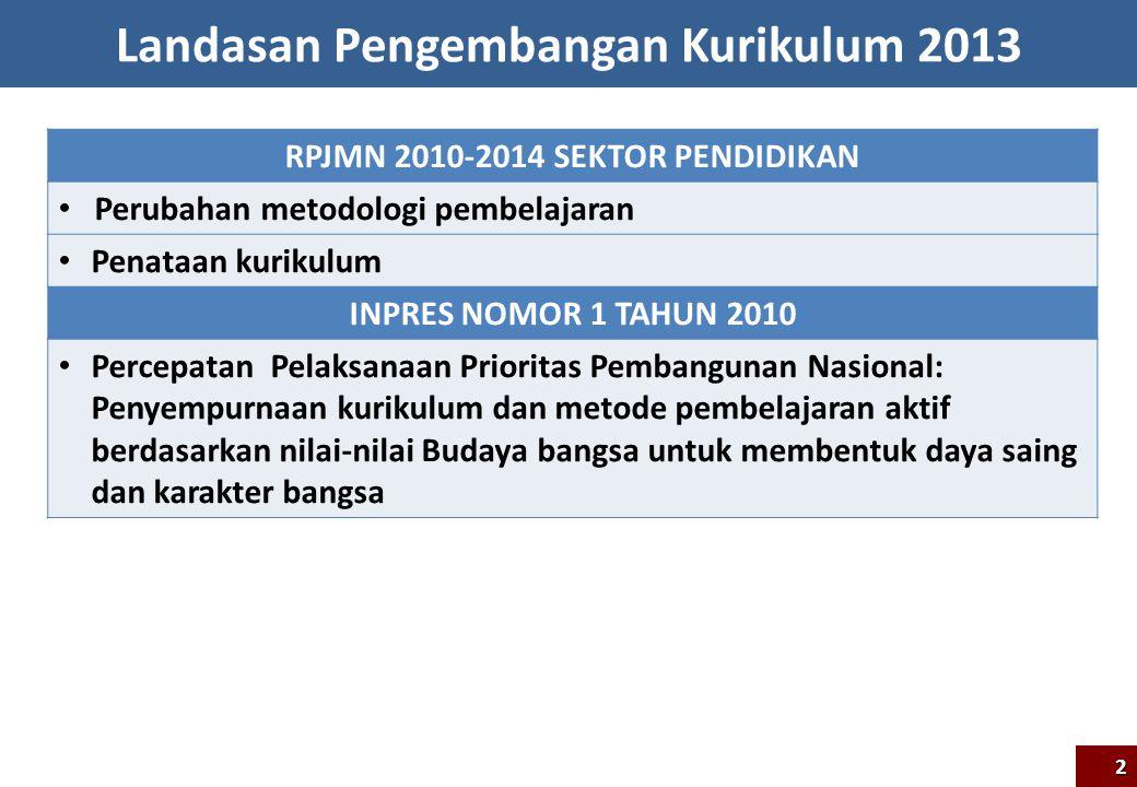 Landasan Pengembangan Kurikulum2 RPJMN 2010-2014 SEKTOR PENDIDIKAN Perubahan metodologi pembelajaran Penataan kurikulum INPRES NOMOR 1 TAHUN 2010 Perc