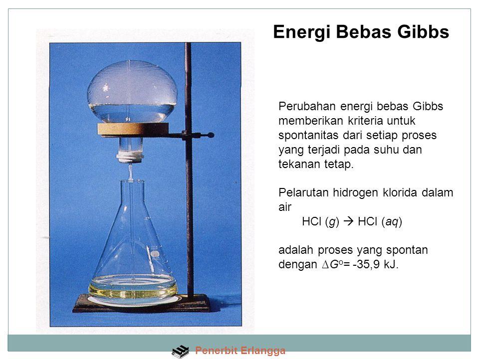 Energi Bebas Gibbs Perubahan energi bebas Gibbs memberikan kriteria untuk spontanitas dari setiap proses yang terjadi pada suhu dan tekanan tetap.