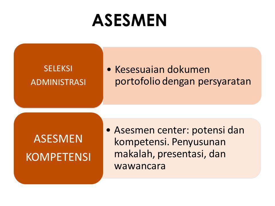 Kesesuaian dokumen portofolio dengan persyaratan SELEKSI ADMINISTRASI SELEKSI ADMINISTRASI Asesmen center: potensi dan kompetensi. Penyusunan makalah,