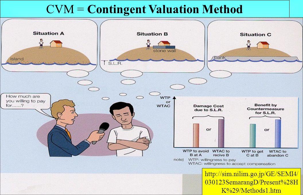 HPM = Hedonic price method http://sim.nilim.go.jp/GE /SEMI4/030123Semaran gD/Present%28HK%29/ Methods1.htm