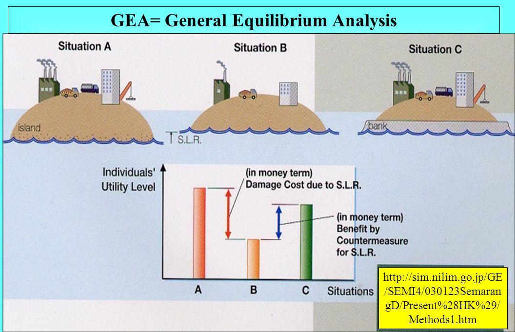 CVM = Contingent Valuation Method http://sim.nilim.go.jp/GE/SEMI4/ 030123SemarangD/Present%28H K%29/Methods1.htm