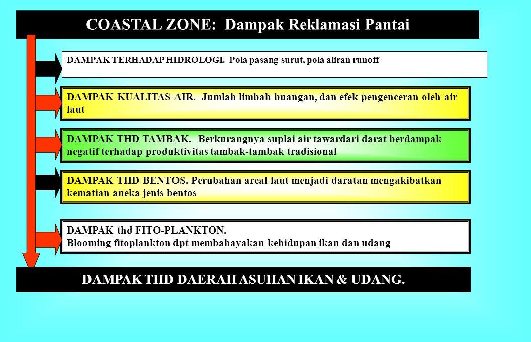 COASTAL ZONE: Lingkungan binaan TAMBAK. Tambak Bandeng, Tambak Udang, Tambak Garam. Membutuhkan percampuran antara air tawar dan air laut, secarainten