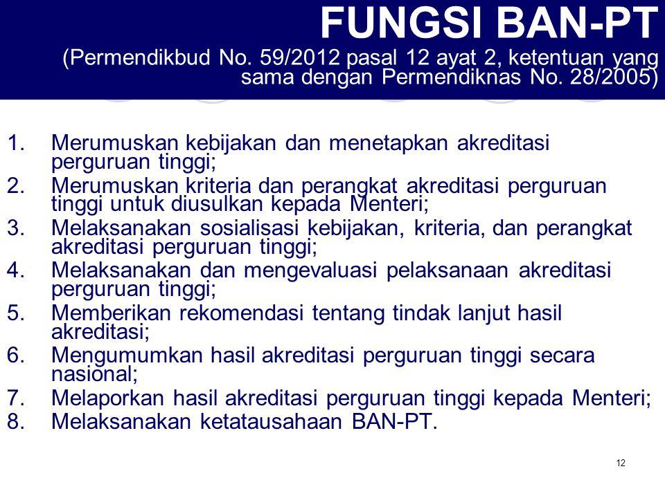 12 FUNGSI BAN-PT (Permendikbud No. 59/2012 pasal 12 ayat 2, ketentuan yang sama dengan Permendiknas No. 28/2005) 1.Merumuskan kebijakan dan menetapkan