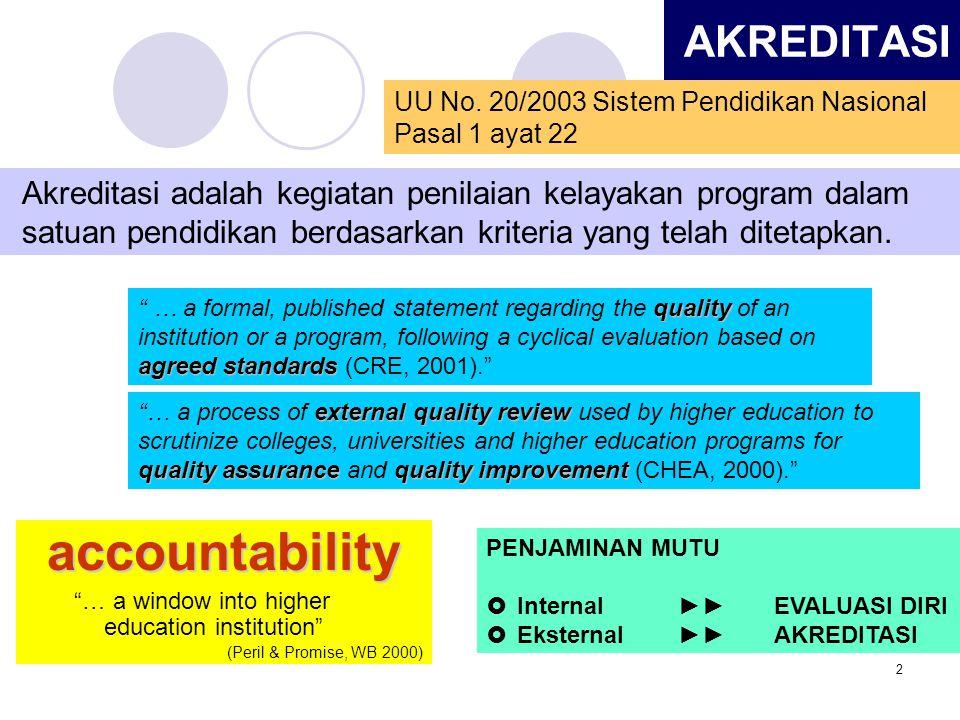 2 AKREDITASI Akreditasi adalah kegiatan penilaian kelayakan program dalam satuan pendidikan berdasarkan kriteria yang telah ditetapkan. UU No. 20/2003