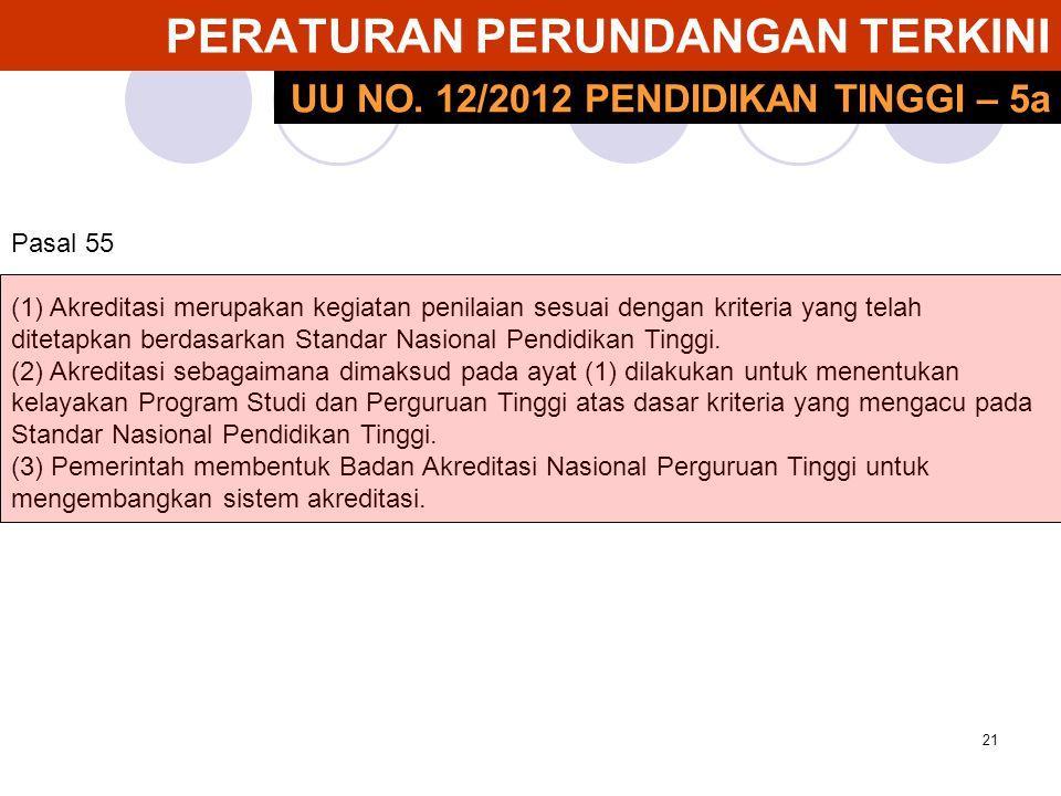 21 PERATURAN PERUNDANGAN TERKINI Pasal 55 (1) Akreditasi merupakan kegiatan penilaian sesuai dengan kriteria yang telah ditetapkan berdasarkan Standar