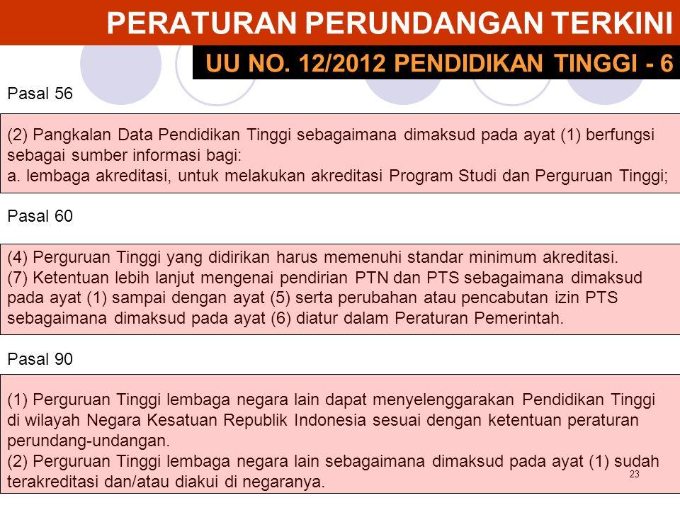 23 PERATURAN PERUNDANGAN TERKINI Pasal 56 (2) Pangkalan Data Pendidikan Tinggi sebagaimana dimaksud pada ayat (1) berfungsi sebagai sumber informasi b