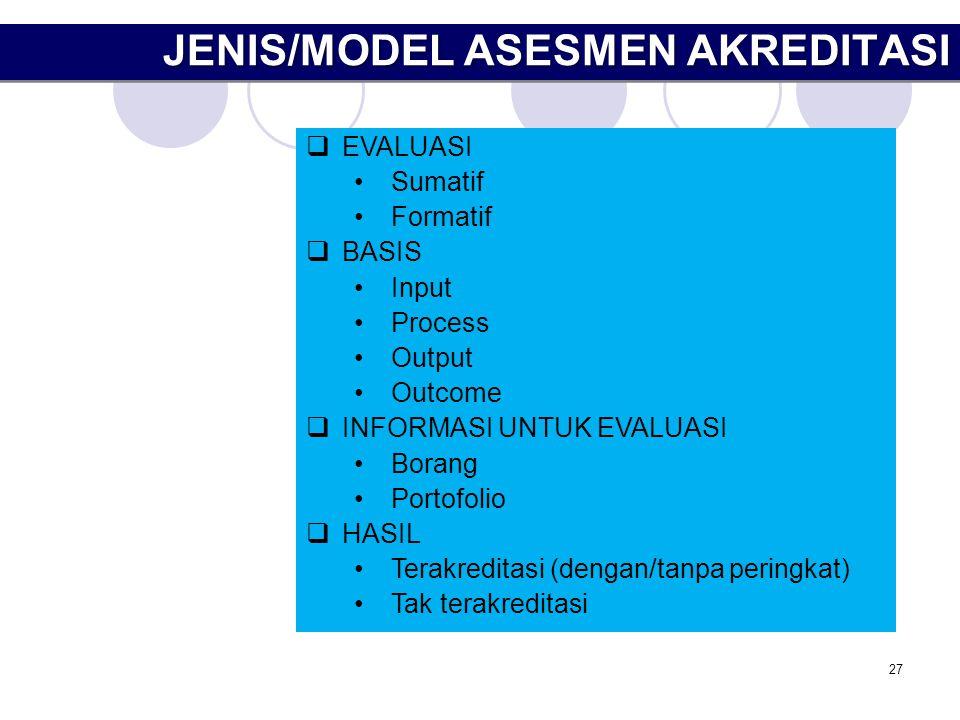 27 JENIS/MODEL ASESMEN AKREDITASI  EVALUASI Sumatif Formatif  BASIS Input Process Output Outcome  INFORMASI UNTUK EVALUASI Borang Portofolio  HASI