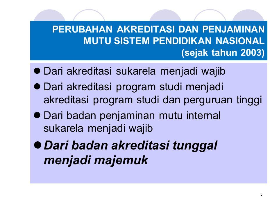 5 PERUBAHAN AKREDITASI DAN PENJAMINAN MUTU SISTEM PENDIDIKAN NASIONAL (sejak tahun 2003) Dari akreditasi sukarela menjadi wajib Dari akreditasi progra