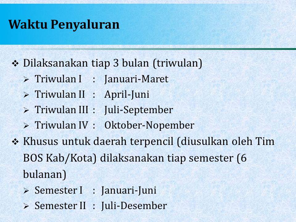 Waktu Penyaluran  Dilaksanakan tiap 3 bulan (triwulan)  Triwulan I:Januari-Maret  Triwulan II:April-Juni  Triwulan III:Juli-September  Triwulan I