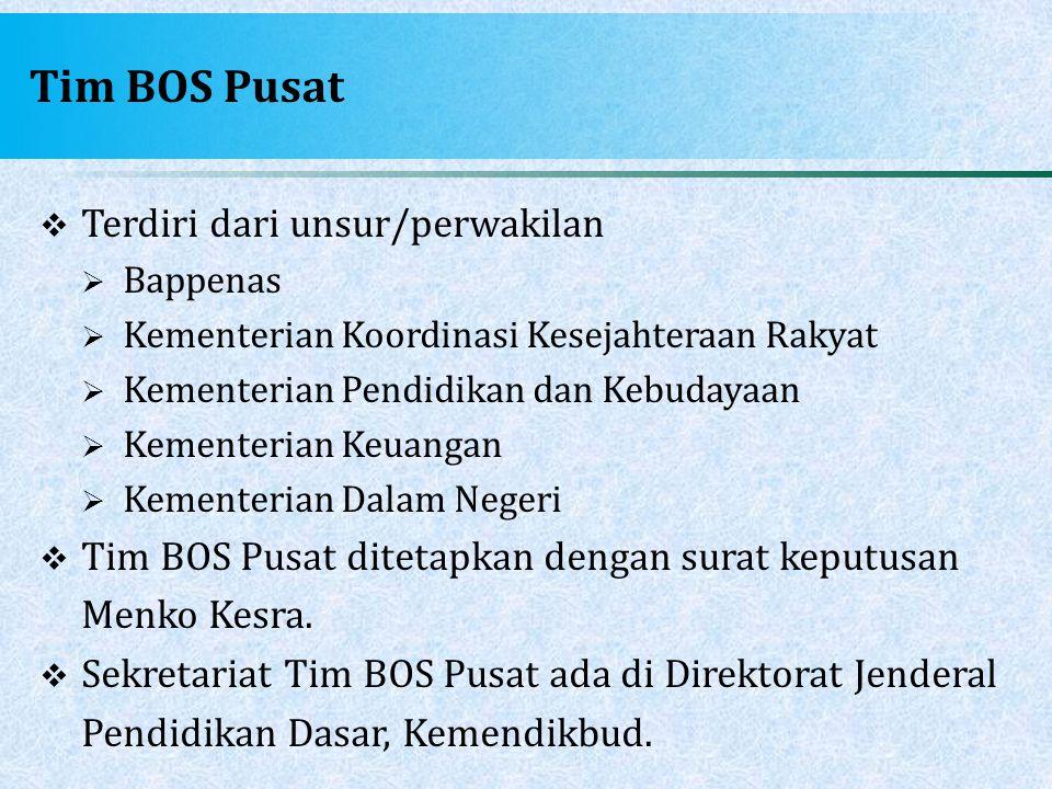 Tim BOS Pusat  Terdiri dari unsur/perwakilan  Bappenas  Kementerian Koordinasi Kesejahteraan Rakyat  Kementerian Pendidikan dan Kebudayaan  Kemen