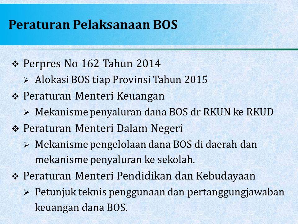 Peraturan Pelaksanaan BOS  Perpres No 162 Tahun 2014  Alokasi BOS tiap Provinsi Tahun 2015  Peraturan Menteri Keuangan  Mekanisme penyaluran dana