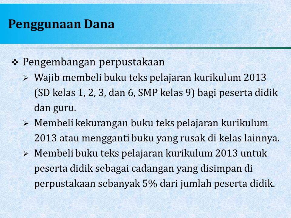Penggunaan Dana  Pengembangan perpustakaan  Wajib membeli buku teks pelajaran kurikulum 2013 (SD kelas 1, 2, 3, dan 6, SMP kelas 9) bagi peserta did