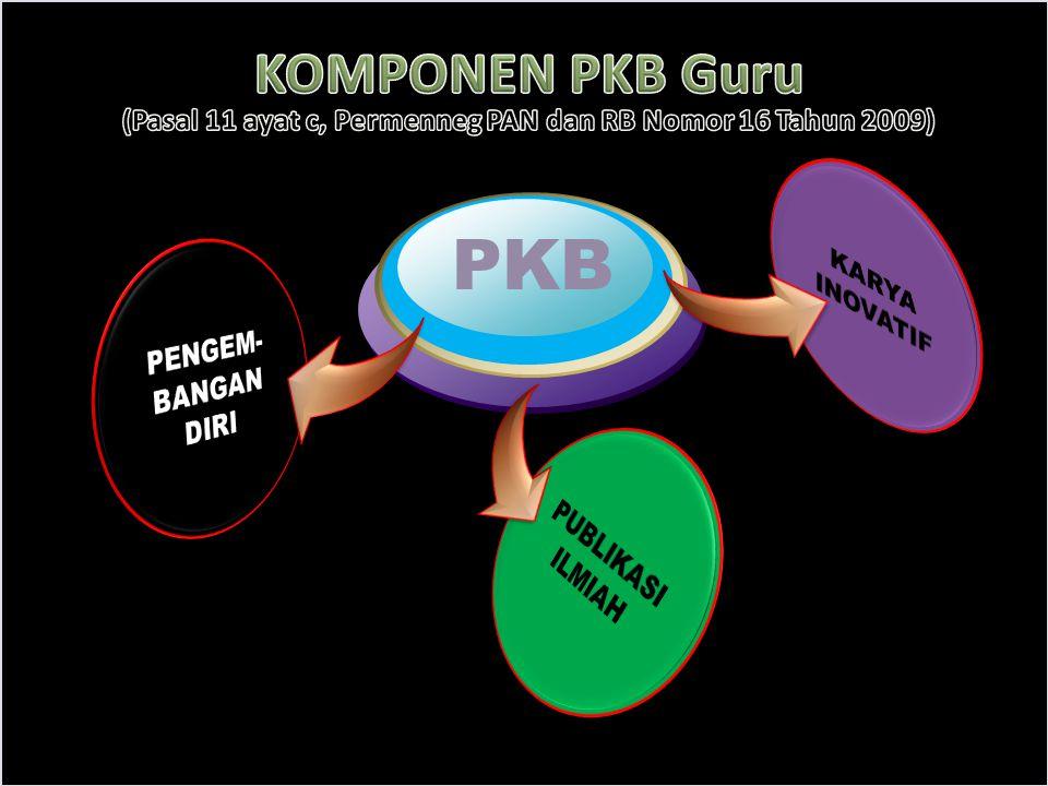 GURU PERTAMA (III/a, III/b) GURU MUDA (III/c, III/d) GURU MADYA (IV/a, IV/b, IV/c) GURU UTAMA (IV/d, IV/e) PROGRAM INDUKSI GURU S1/D-IV BERSERTIFIKAT PKB fokus pd peningkatan kompetensi guru PKB fokus pada peningkatan prestasi peserta didik dan pengelolaan sekolah PKB fokus pd pengembangan sekolah PKB fokus pd pengembangan profesi Tahap Pengembangan Karir Guru