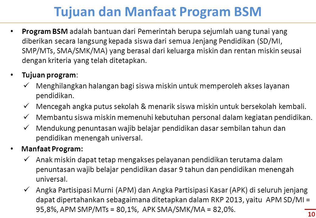 Tujuan dan Manfaat Program BSM Program BSM adalah bantuan dari Pemerintah berupa sejumlah uang tunai yang diberikan secara langsung kepada siswa dari
