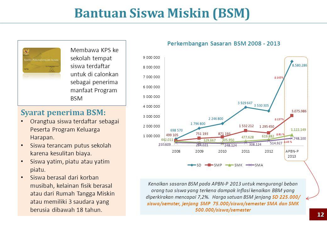 Bantuan Siswa Miskin (BSM) Perkembangan Sasaran BSM 2008 - 2013 Syarat penerima BSM: Orangtua siswa terdaftar sebagai Peserta Program Keluarga Harapan