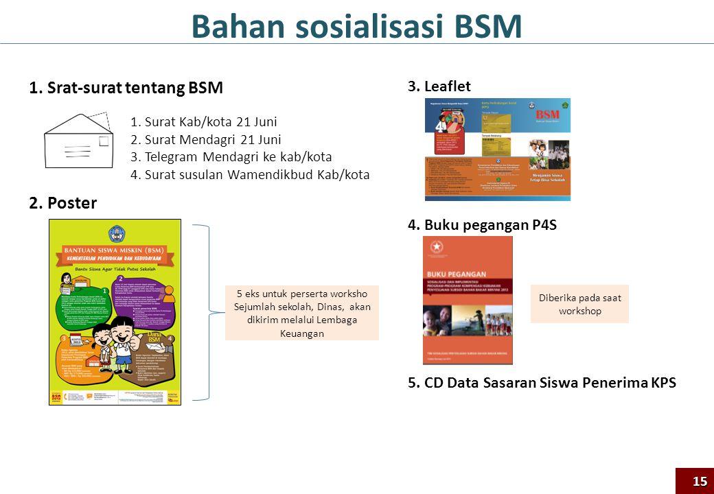 1. Srat-surat tentang BSM 2. Poster Bahan sosialisasi BSM 1. Surat Kab/kota 21 Juni 2. Surat Mendagri 21 Juni 3. Telegram Mendagri ke kab/kota 4. Sura