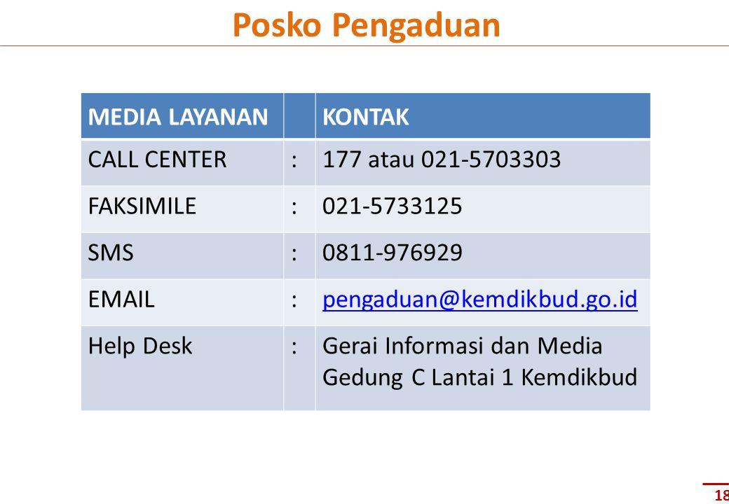 18 Posko Pengaduan MEDIA LAYANANKONTAK CALL CENTER:177 atau 021-5703303 FAKSIMILE:021-5733125 SMS:0811-976929 EMAIL:pengaduan@kemdikbud.go.id Help Des