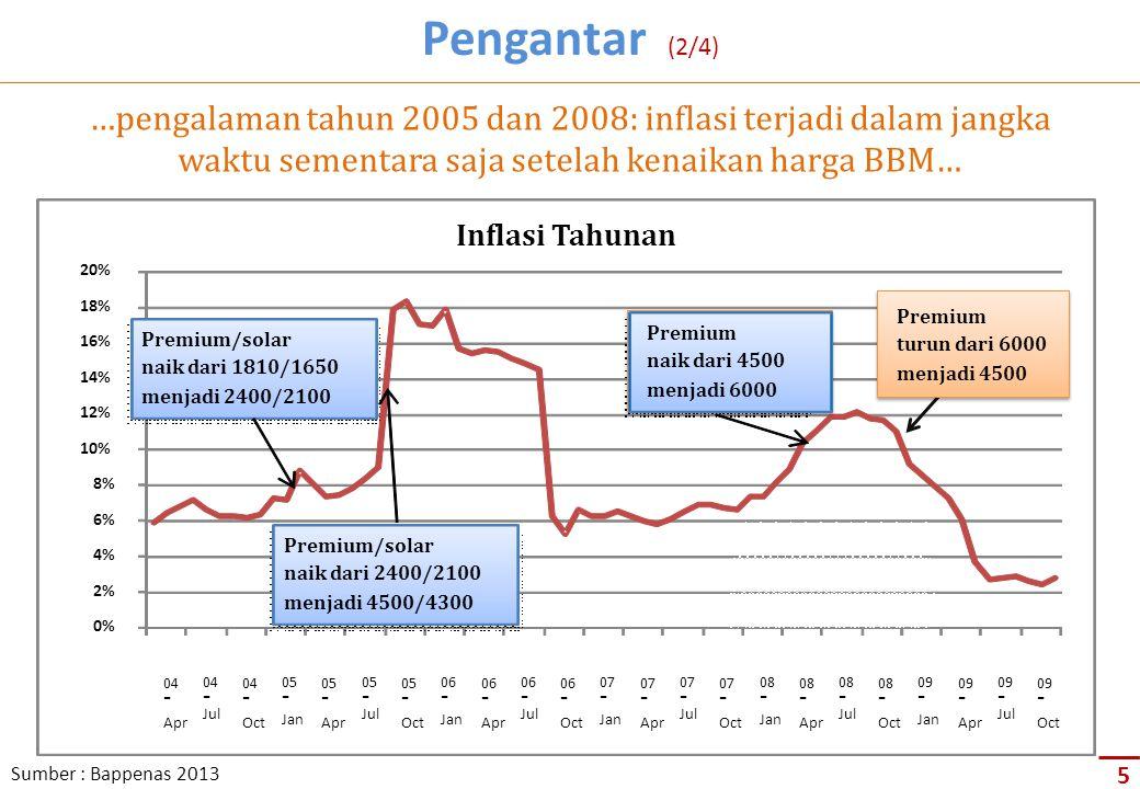 …pengalaman tahun 2005 dan 2008: inflasi terjadi dalam jangka waktu sementara saja setelah kenaikan harga BBM… Pengantar (2/4) Sumber : Bappenas 2013