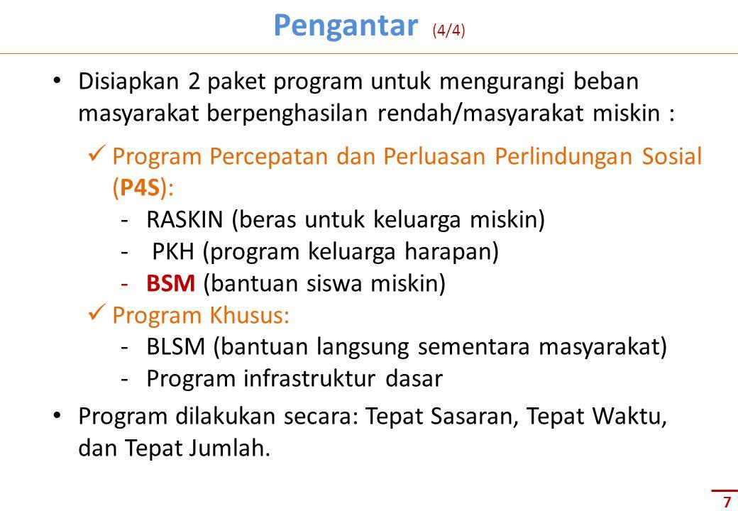 Bantuan Siswa Miskin (BSM) 8 8 2 8