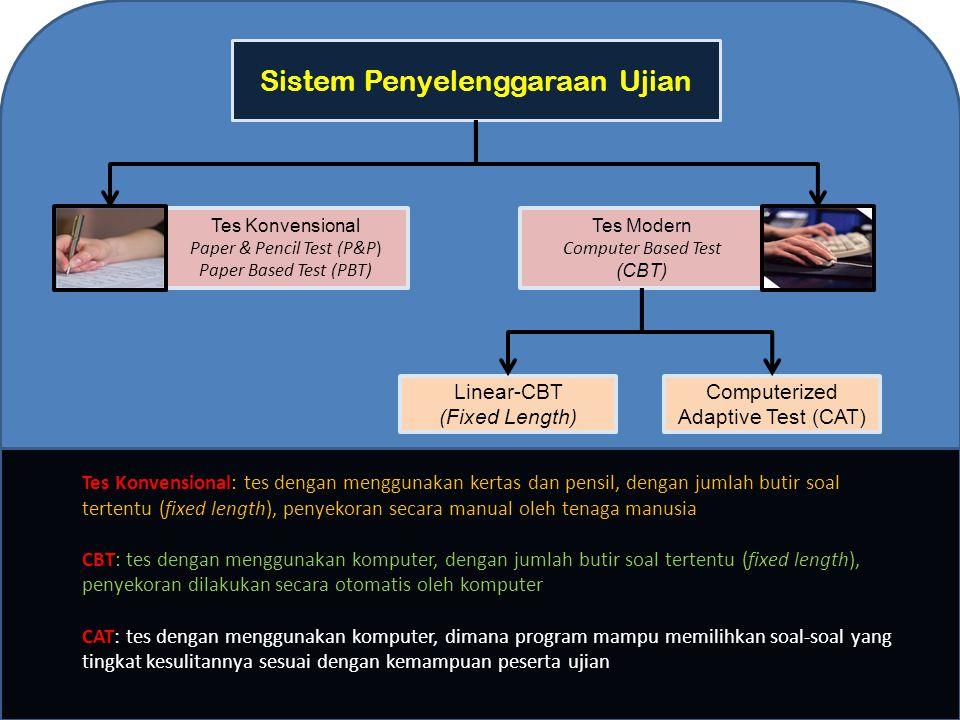 Alternatif Sistem CBT CBT off-line Semi On-line on-line Program aplikasi diinstall dan dijalankan di sekolah Program aplikasi diaktifasi secara online dari pusat ke server Sekolah Program aplikasi online terpusat di Kemendikbud Jakarta