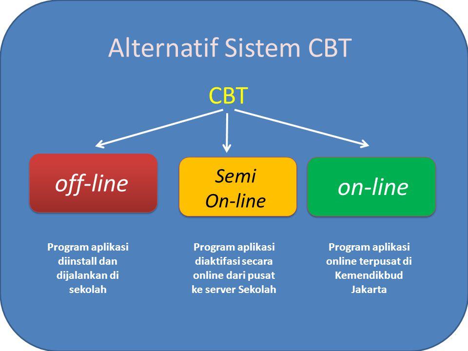 Alternatif Sistem CBT CBT off-line Semi On-line on-line Program aplikasi diinstall dan dijalankan di sekolah Program aplikasi diaktifasi secara online