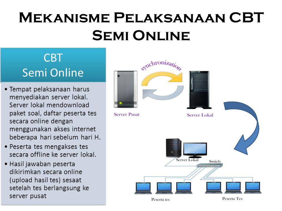 Mekanisme Pelaksanaan CBT Semi Online CBT Semi Online CBT Semi Online Tempat pelaksanaan harus menyediakan server lokal. Server lokal mendownload pake