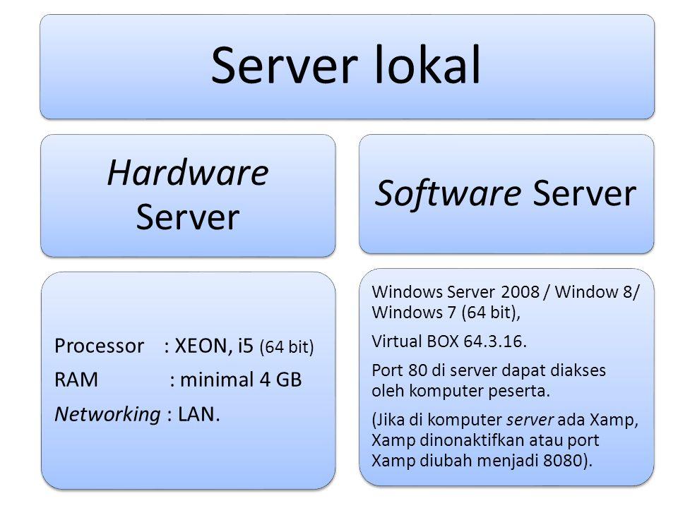 Komputer Peserta Hardware Processor: dual core RAM: 512 MB Networking : LAN.