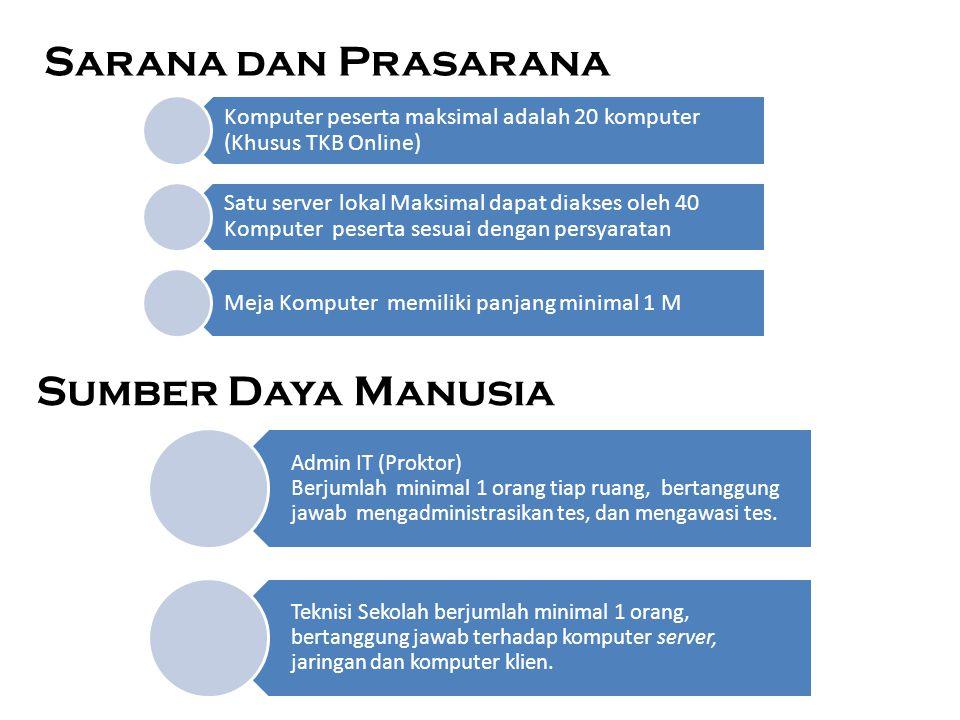 Komputer peserta maksimal adalah 20 komputer (Khusus TKB Online) Satu server lokal Maksimal dapat diakses oleh 40 Komputer peserta sesuai dengan persy