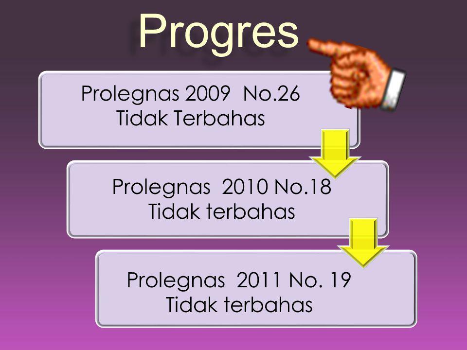 Prolegnas 2009 No.26 Tidak Terbahas Prolegnas 2010 No.18 Tidak terbahas Prolegnas 2011 No.