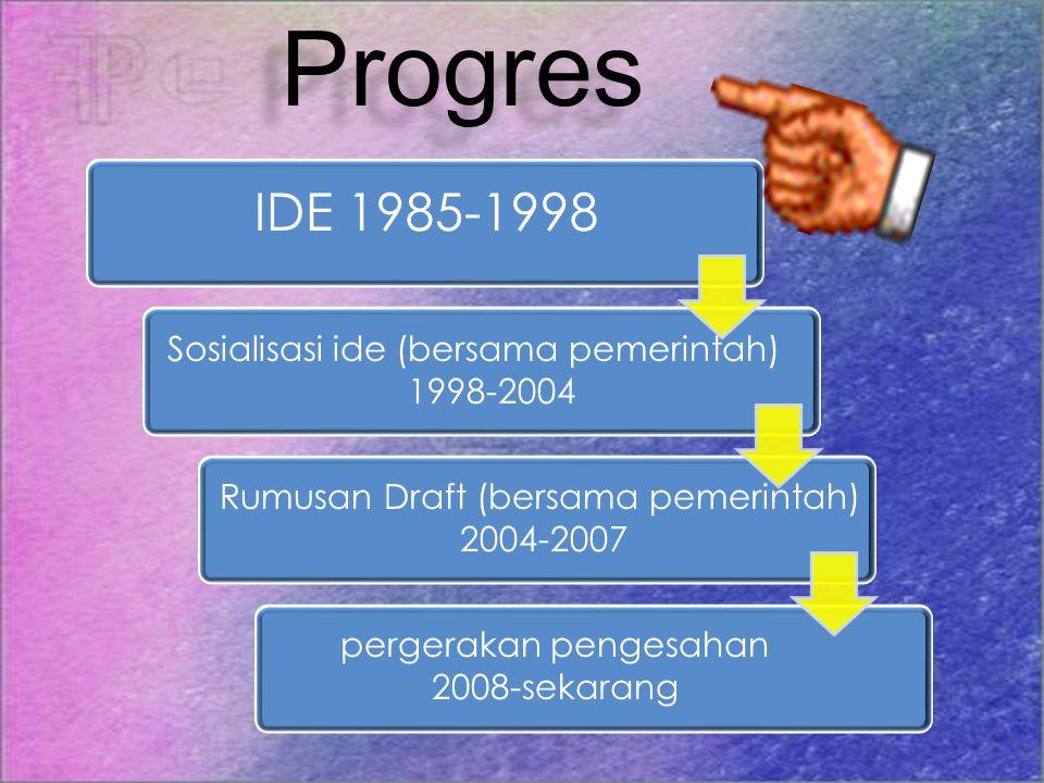 IDE 1985-1998 Sosialisasi ide (bersama pemerintah) 1998-2004 Rumusan Draft (bersama pemerintah) 2004-2007 pergerakan pengesahan 2008-sekarang Progres