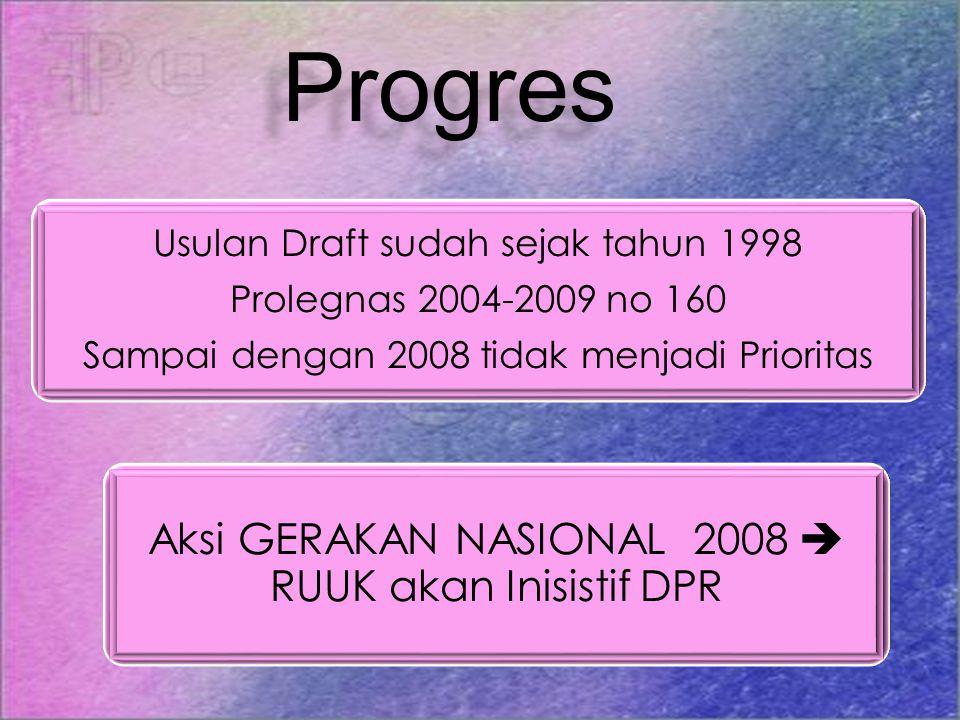 Usulan Draft sudah sejak tahun 1998 Prolegnas 2004-2009 no 160 Sampai dengan 2008 tidak menjadi Prioritas Aksi GERAKAN NASIONAL 2008  RUUK akan Inisistif DPR Progres