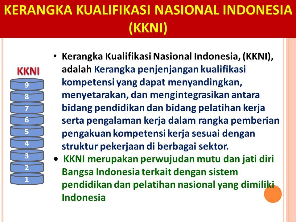 13 Kerangka Kualifikasi Nasional Indonesia, (KKNI), adalah Kerangka penjenjangan kualifikasi kompetensi yang dapat menyandingkan, menyetarakan, dan me