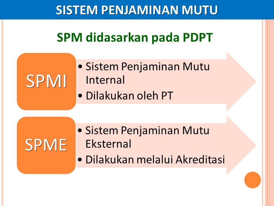 SISTEM PENJAMINAN MUTU Sistem Penjaminan Mutu Internal Dilakukan oleh PT SPMI Sistem Penjaminan Mutu Eksternal Dilakukan melalui Akreditasi SPME SPM d