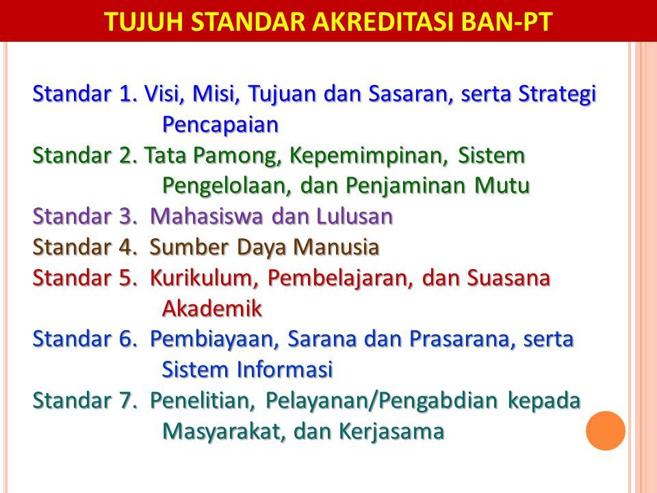 Standar 1. Visi, Misi, Tujuan dan Sasaran, serta Strategi Pencapaian Standar 2. Tata Pamong, Kepemimpinan, Sistem Pengelolaan, dan Penjaminan Mutu Sta