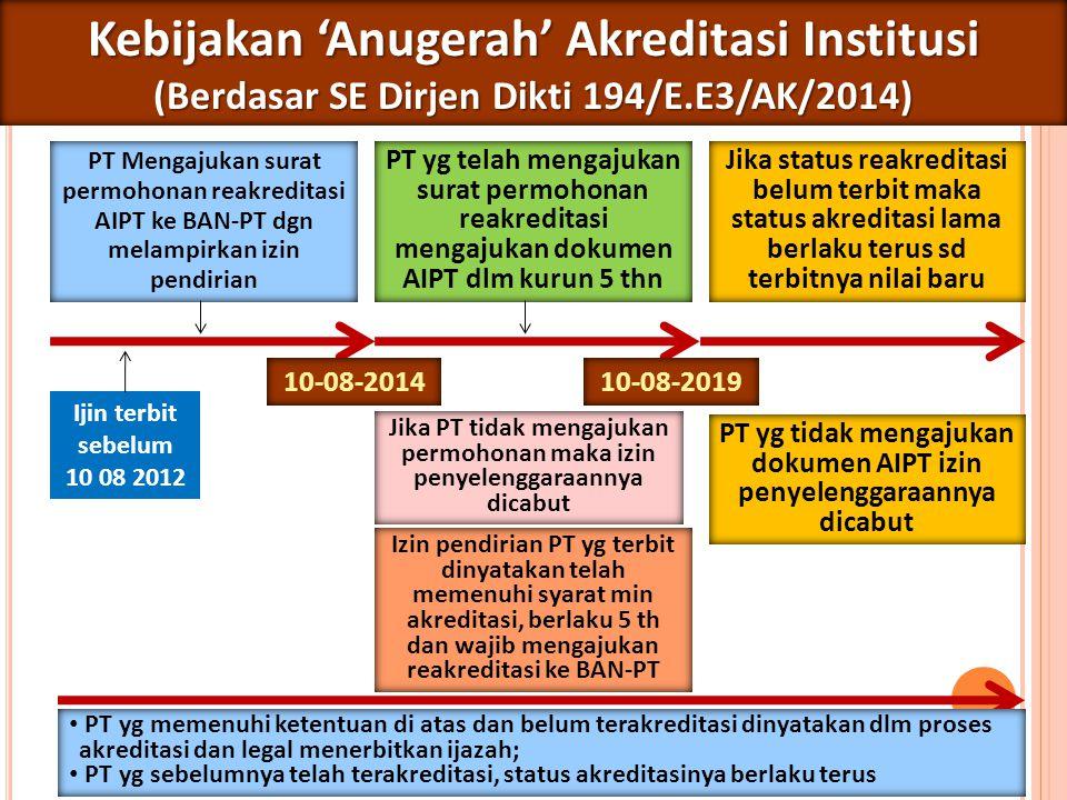 Kebijakan 'Anugerah' Akreditasi Institusi (Berdasar SE Dirjen Dikti 194/E.E3/AK/2014) PT Mengajukan surat permohonan reakreditasi AIPT ke BAN-PT dgn m