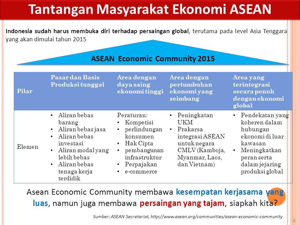 8 Tantangan Masyarakat Ekonomi ASEAN Indonesia sudah harus membuka diri terhadap persaingan global, terutama pada level Asia Tenggara yang akan dimula
